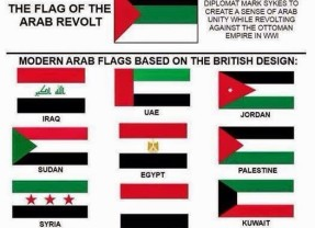 How the British Divided Up the Arab World